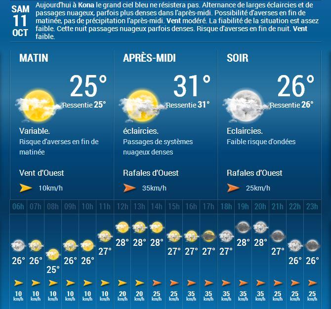 Hawaii : les prévisions météo de la journée