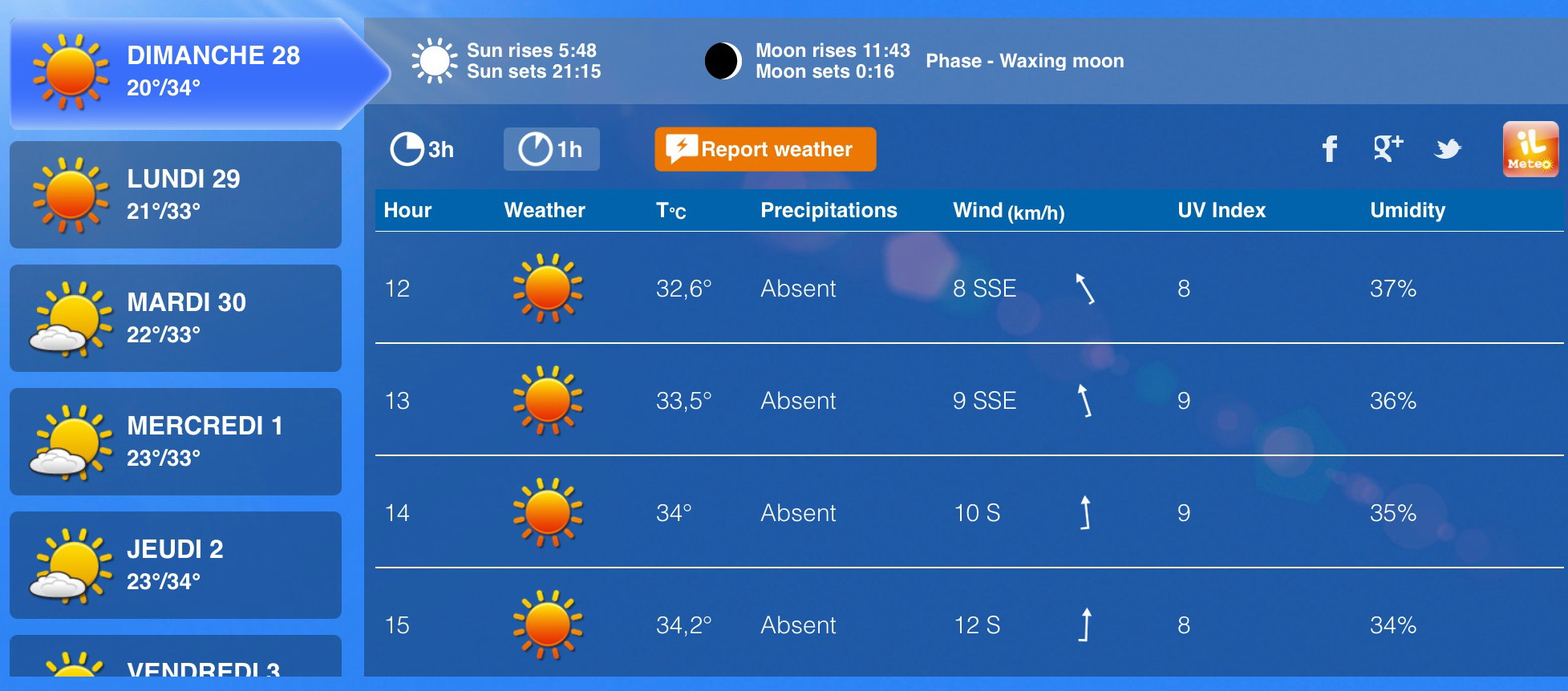 IRONMAN FRANCE NICE 2015: la météo s'annonce belle et chaude ! Couvrez vous bien !