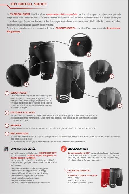La nouvelle tenue Triahlon Compressport conçue par et pour des champions