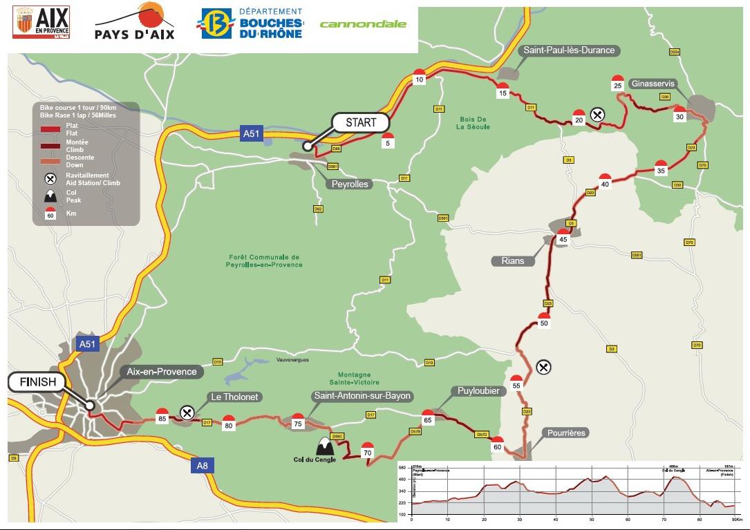 Ironman 70.3 Pays d'Aix: le parcours vélo